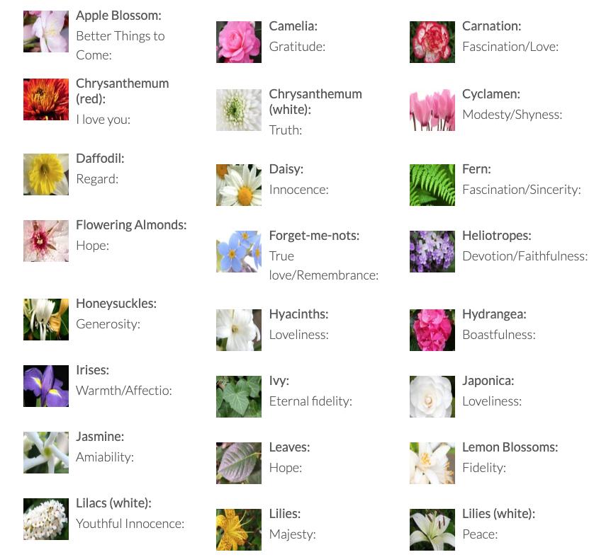 Funeral Flowers and Memorial Flower Arrangements